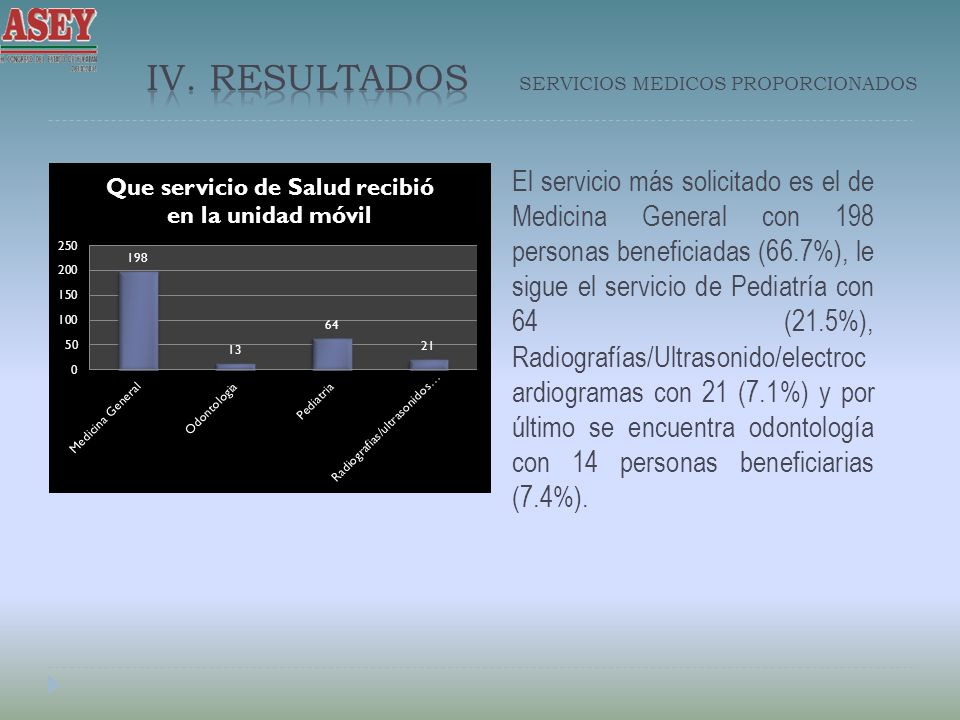 IV. Resultados SERVICIOS MEDICOS PROPORCIONADOS