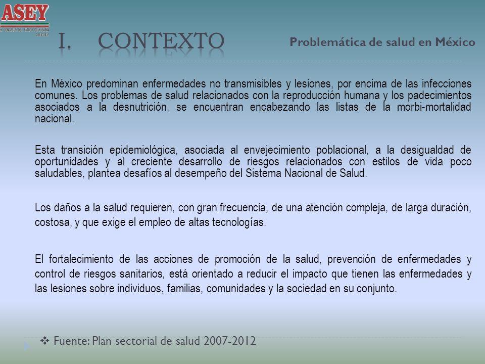 Problemática de salud en México