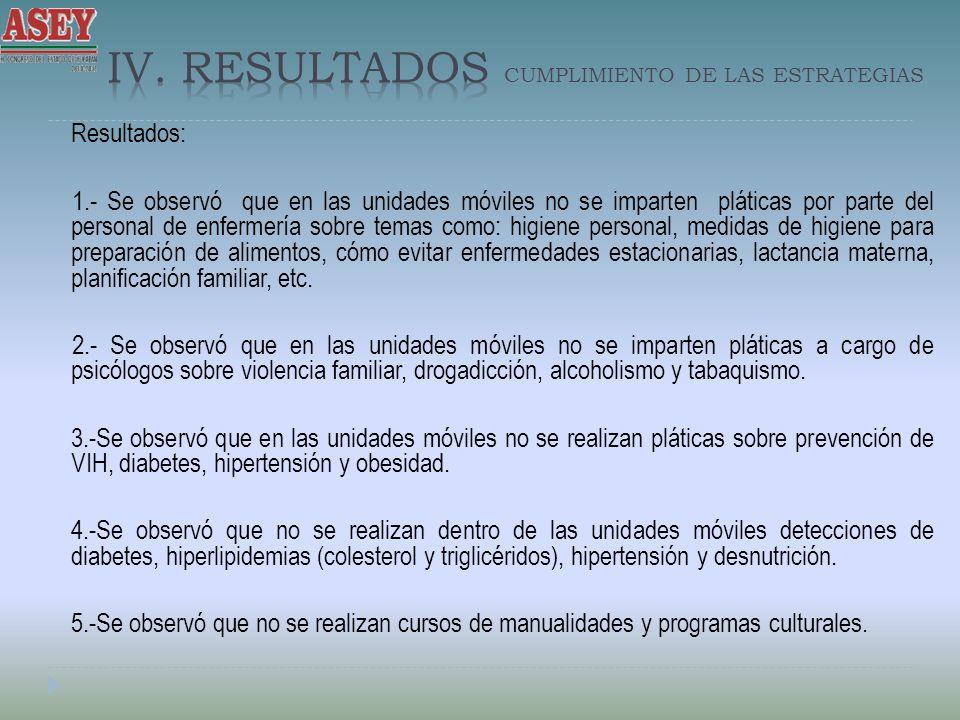IV. Resultados CUMPLIMIENTO DE LAS ESTRATEGIAS