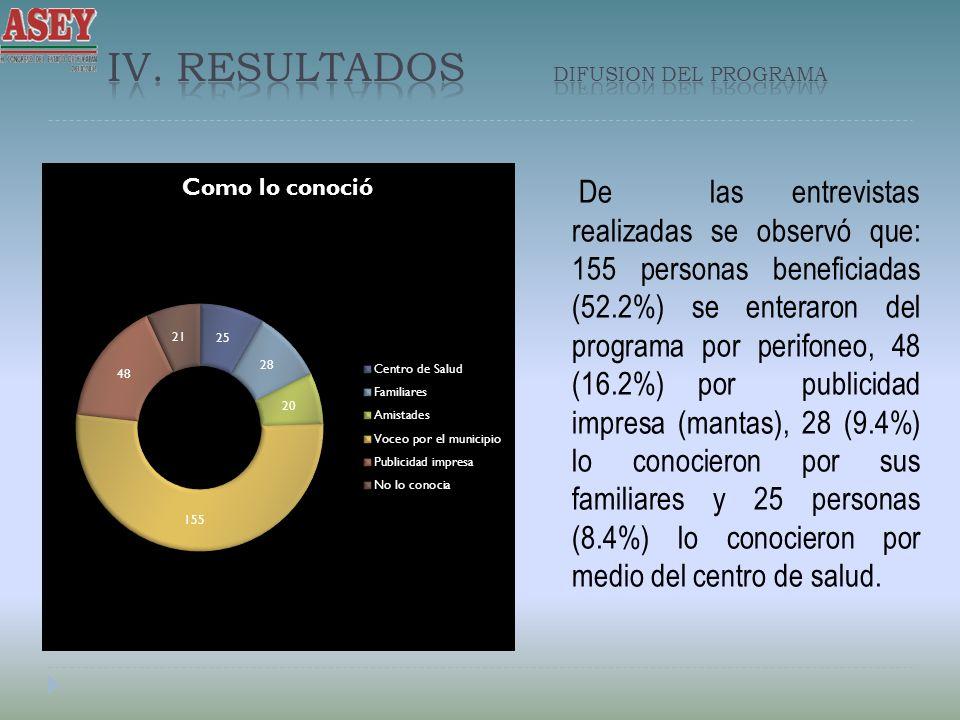 IV. Resultados DIFUSION DEL PROGRAMA