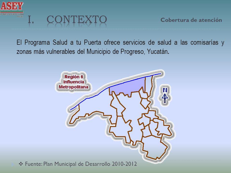 Fuente: Plan Municipal de Desarrollo 2010-2012