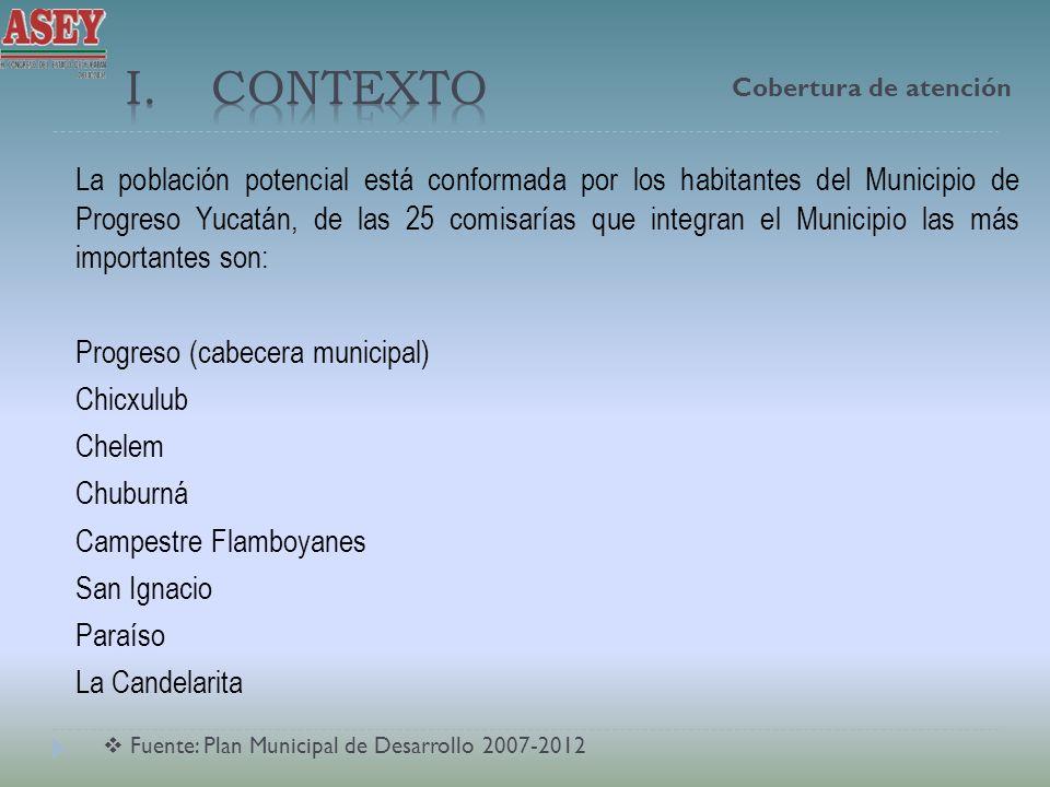 Fuente: Plan Municipal de Desarrollo 2007-2012