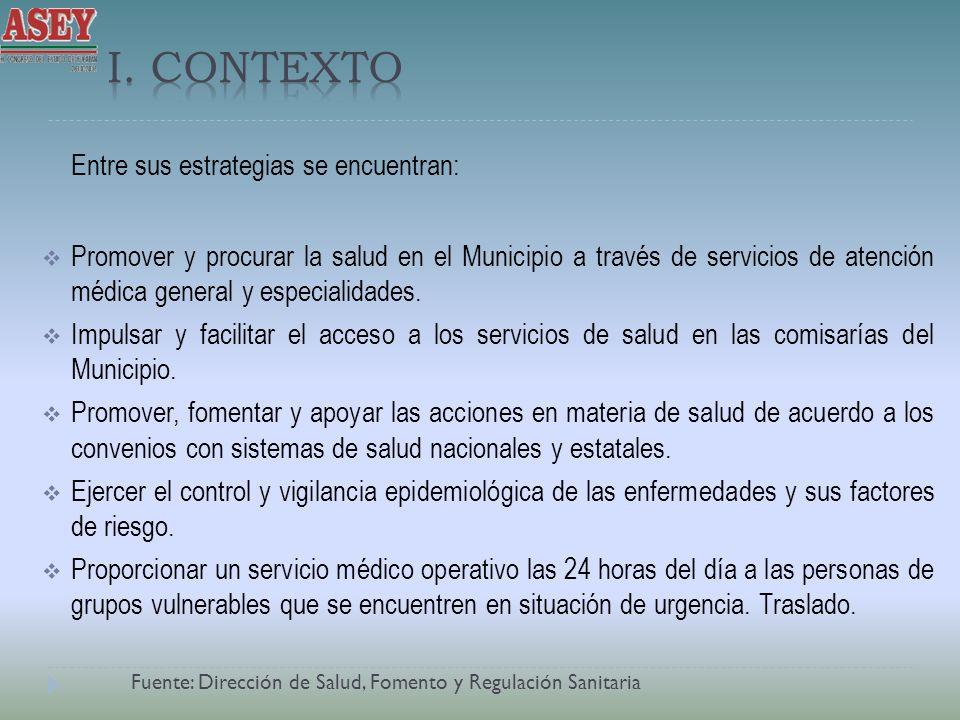 Fuente: Dirección de Salud, Fomento y Regulación Sanitaria