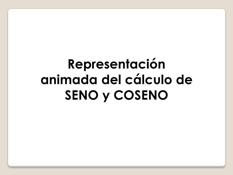 Representación animada del cálculo de SENO y COSENO