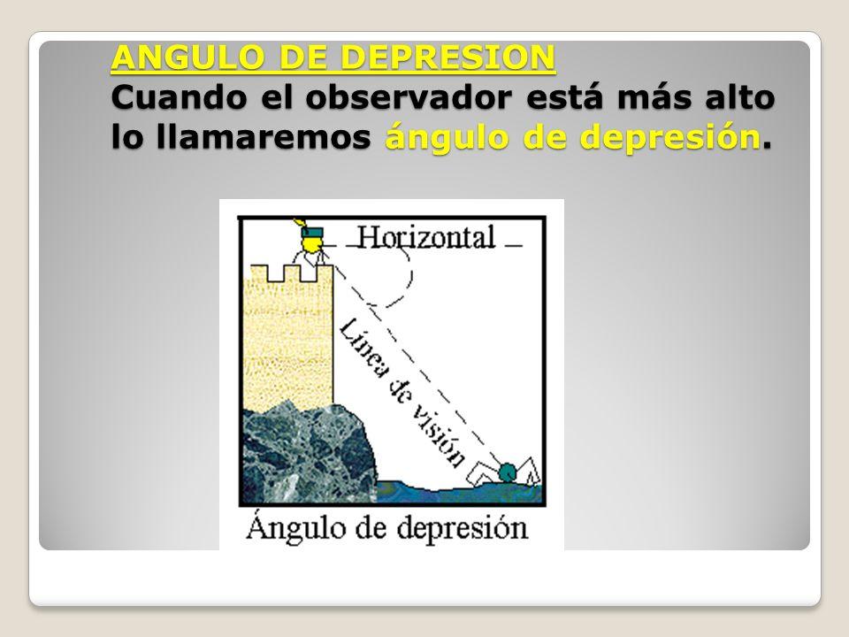 ANGULO DE DEPRESION Cuando el observador está más alto lo llamaremos ángulo de depresión.
