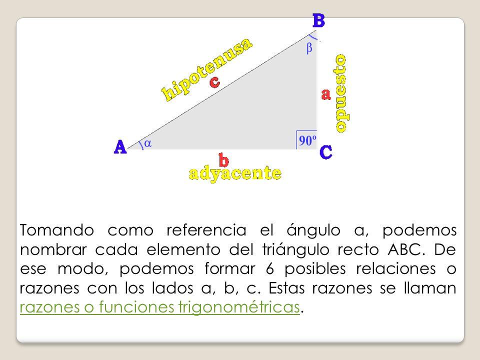 Tomando como referencia el ángulo a, podemos nombrar cada elemento del triángulo recto ABC.