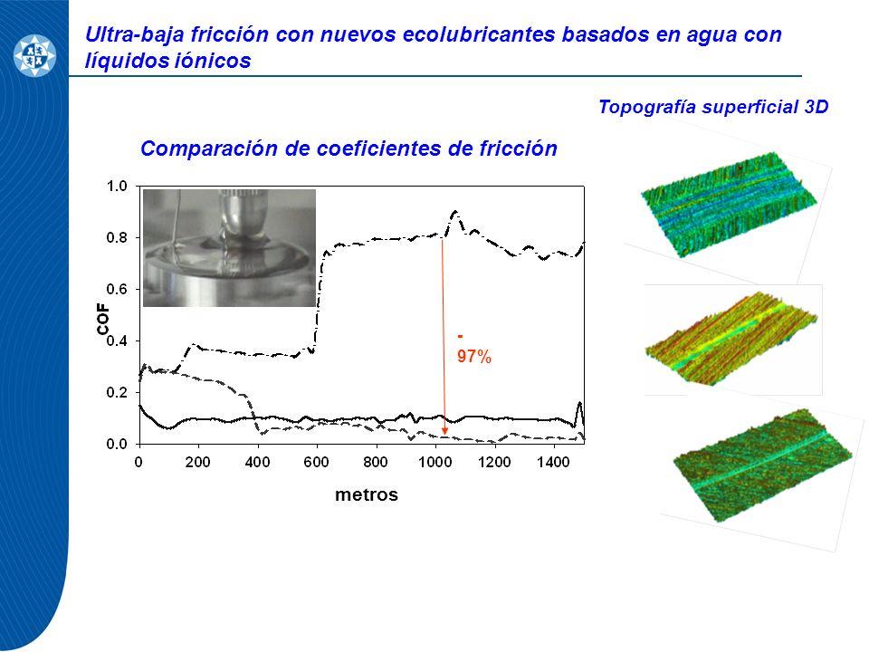 Comparación de coeficientes de fricción