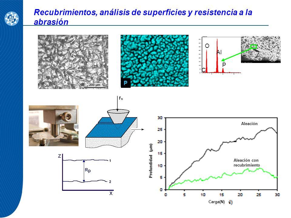 Recubrimientos, análisis de superficies y resistencia a la abrasión