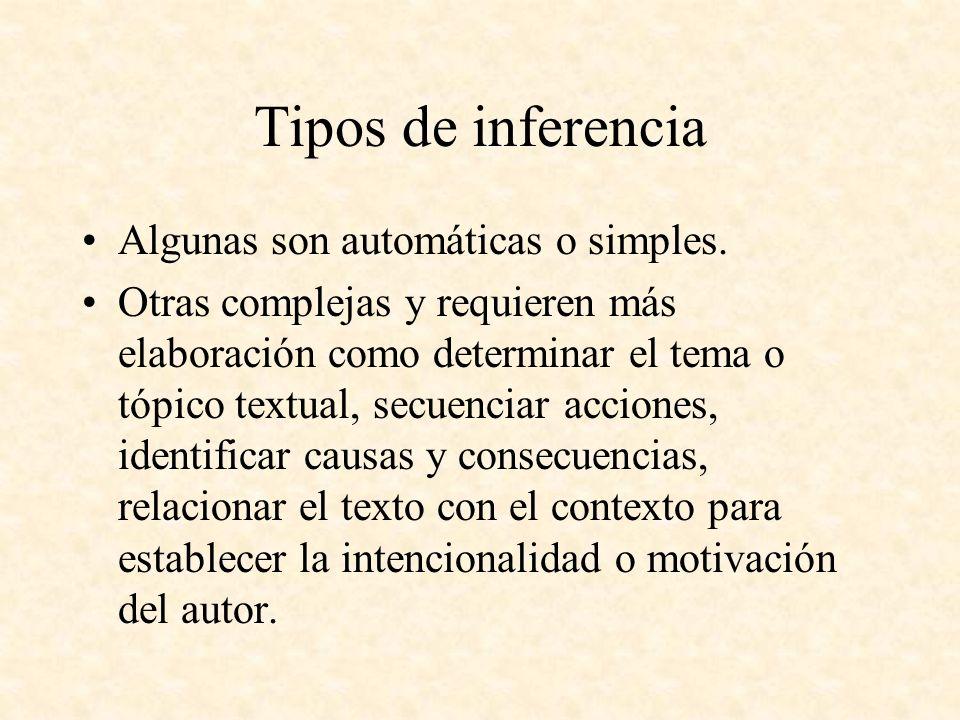 Tipos de inferencia Algunas son automáticas o simples.