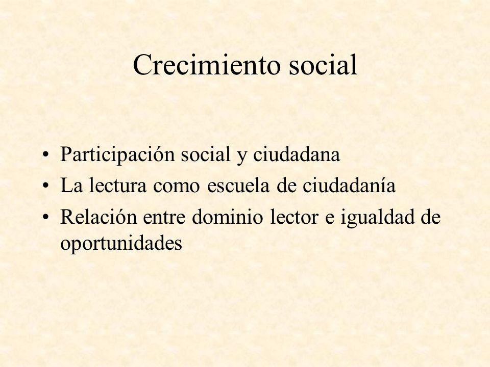 Crecimiento social Participación social y ciudadana