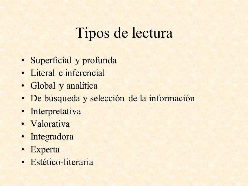 Tipos de lectura Superficial y profunda Literal e inferencial