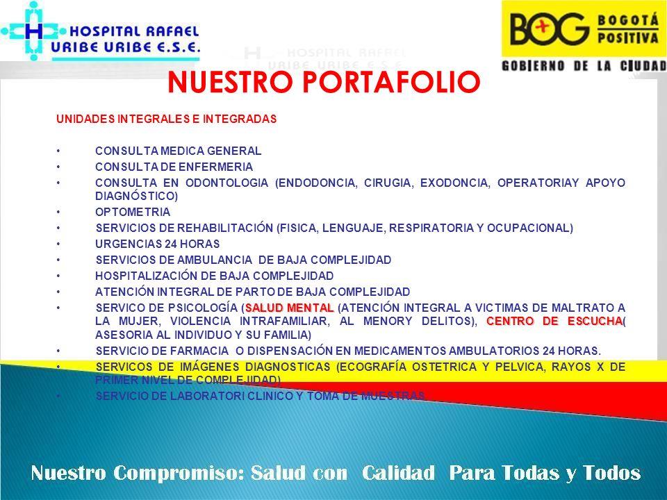 NUESTRO PORTAFOLIO UNIDADES INTEGRALES E INTEGRADAS