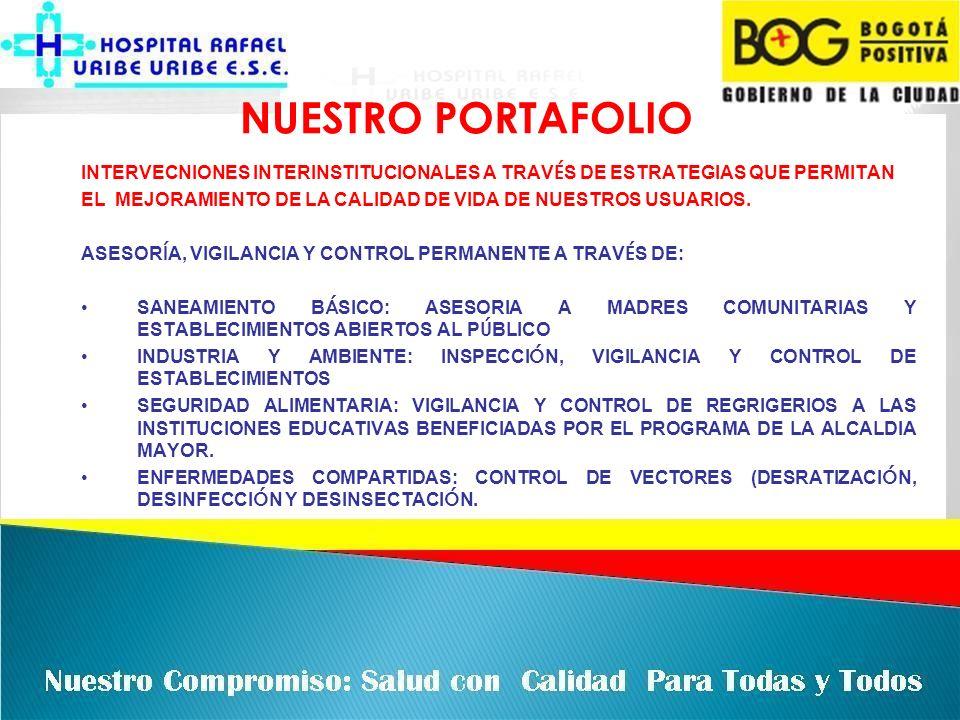 NUESTRO PORTAFOLIO INTERVECNIONES INTERINSTITUCIONALES A TRAVÉS DE ESTRATEGIAS QUE PERMITAN.