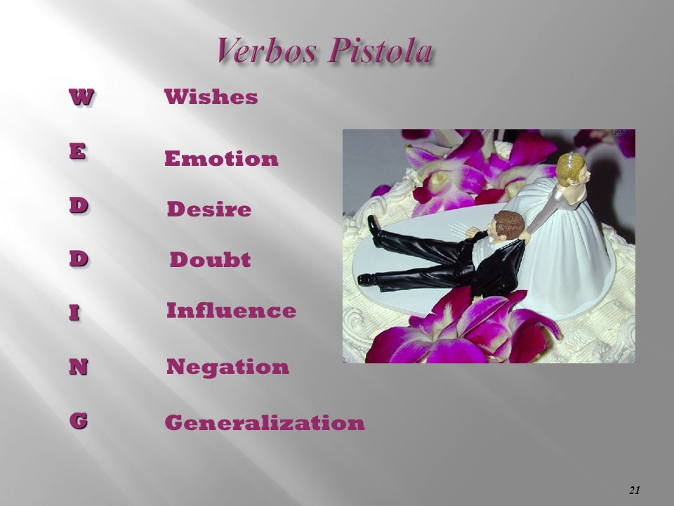 Verbos Pistola W E D I N G Wishes Emotion Desire Doubt Influence