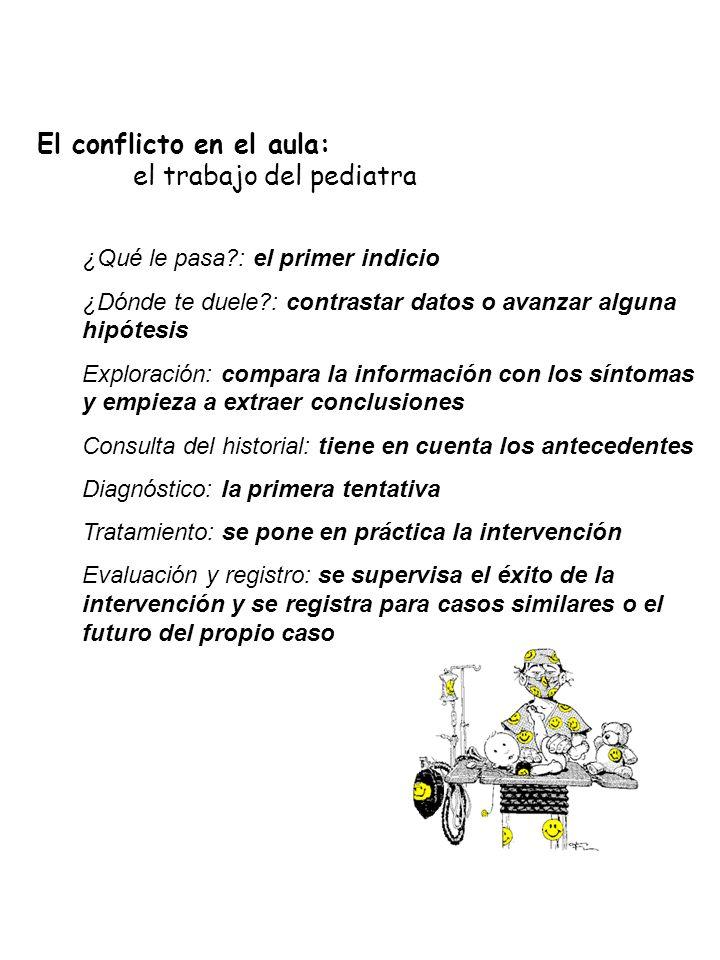 El conflicto en el aula: el trabajo del pediatra