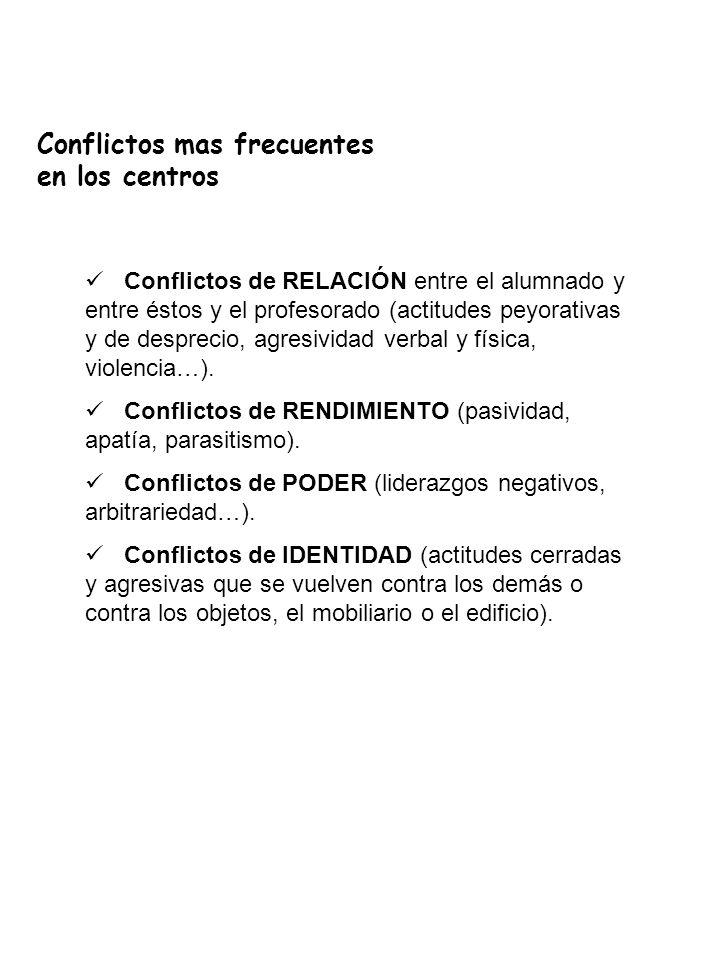 Conflictos mas frecuentes en los centros