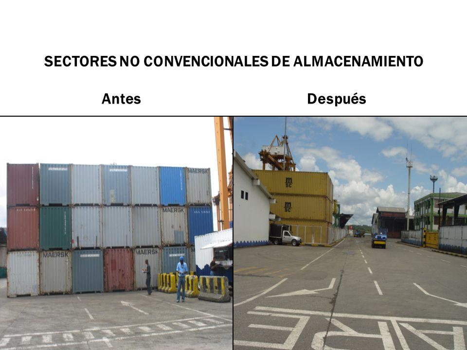 SECTORES NO CONVENCIONALES DE ALMACENAMIENTO Antes Después