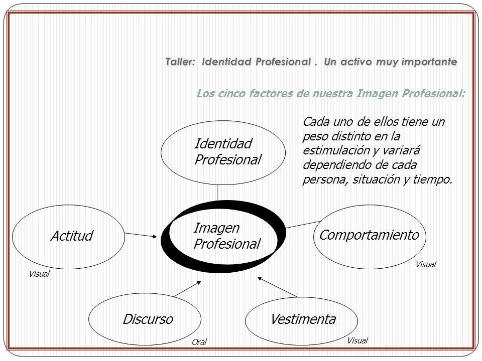Identidad Profesional Imagen Profesional Actitud Comportamiento