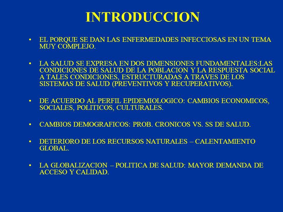 INTRODUCCION EL PORQUE SE DAN LAS ENFERMEDADES INFECCIOSAS EN UN TEMA MUY COMPLEJO.