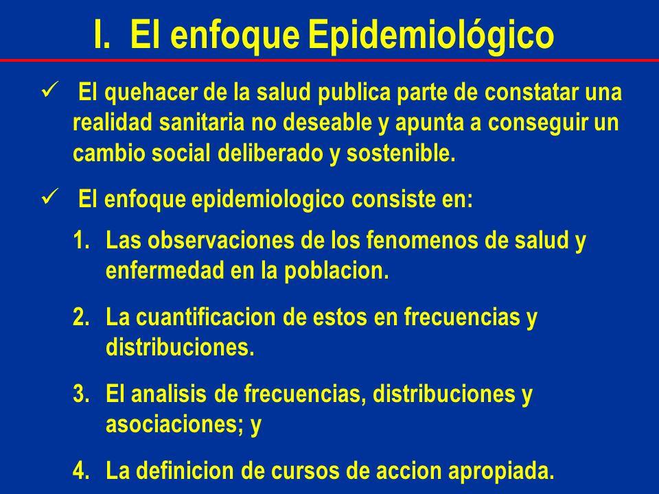 I. El enfoque Epidemiológico