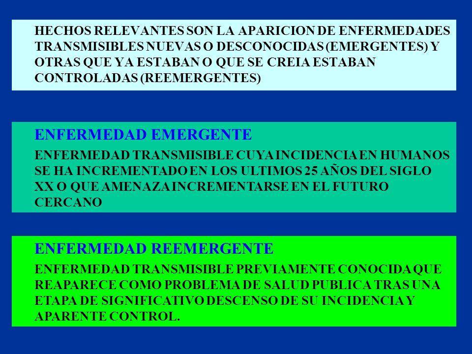 HECHOS RELEVANTES SON LA APARICION DE ENFERMEDADES TRANSMISIBLES NUEVAS O DESCONOCIDAS (EMERGENTES) Y OTRAS QUE YA ESTABAN O QUE SE CREIA ESTABAN CONTROLADAS (REEMERGENTES)