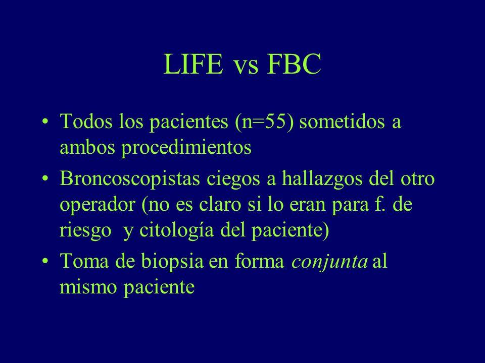 LIFE vs FBC Todos los pacientes (n=55) sometidos a ambos procedimientos.