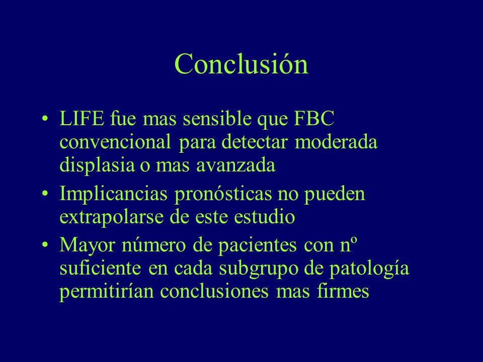 Conclusión LIFE fue mas sensible que FBC convencional para detectar moderada displasia o mas avanzada.