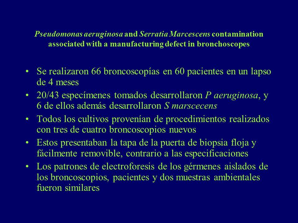 Se realizaron 66 broncoscopías en 60 pacientes en un lapso de 4 meses