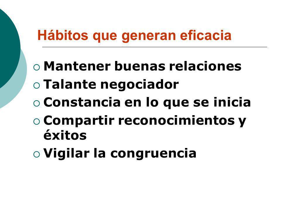 Hábitos que generan eficacia