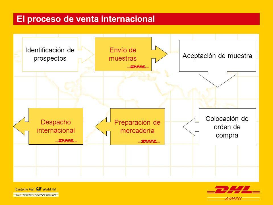 El proceso de venta internacional