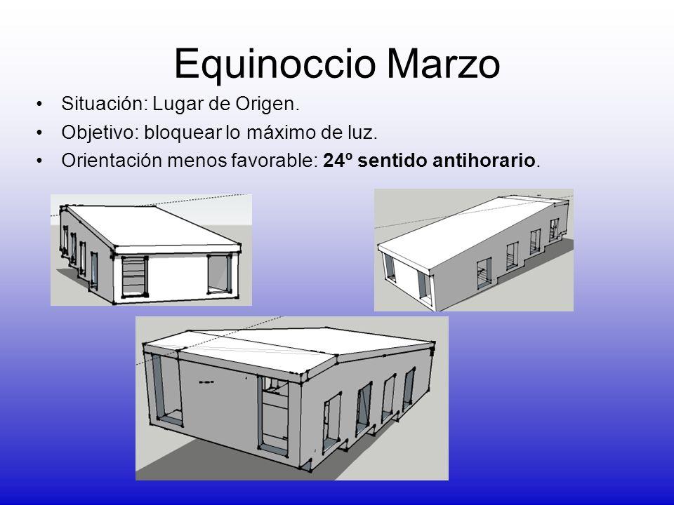 Equinoccio Marzo Situación: Lugar de Origen.