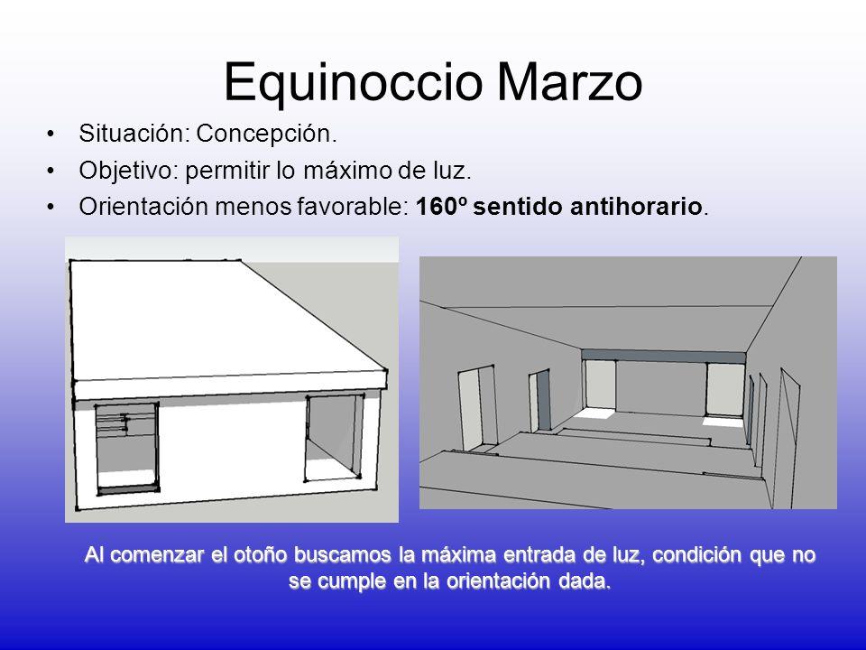 Equinoccio Marzo Situación: Concepción.