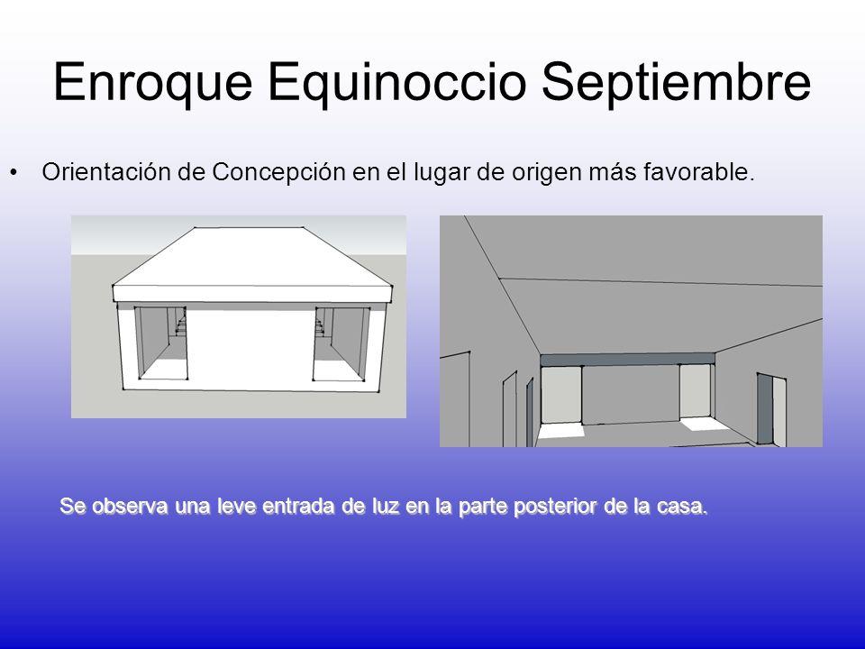 Enroque Equinoccio Septiembre