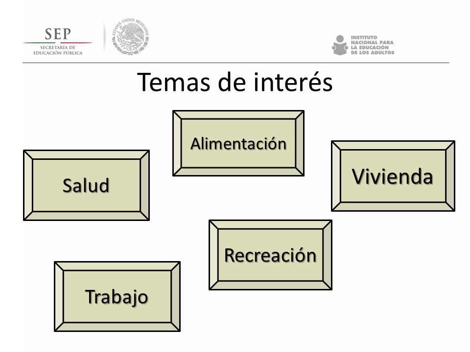 Temas de interés Alimentación Vivienda Salud Recreación Trabajo