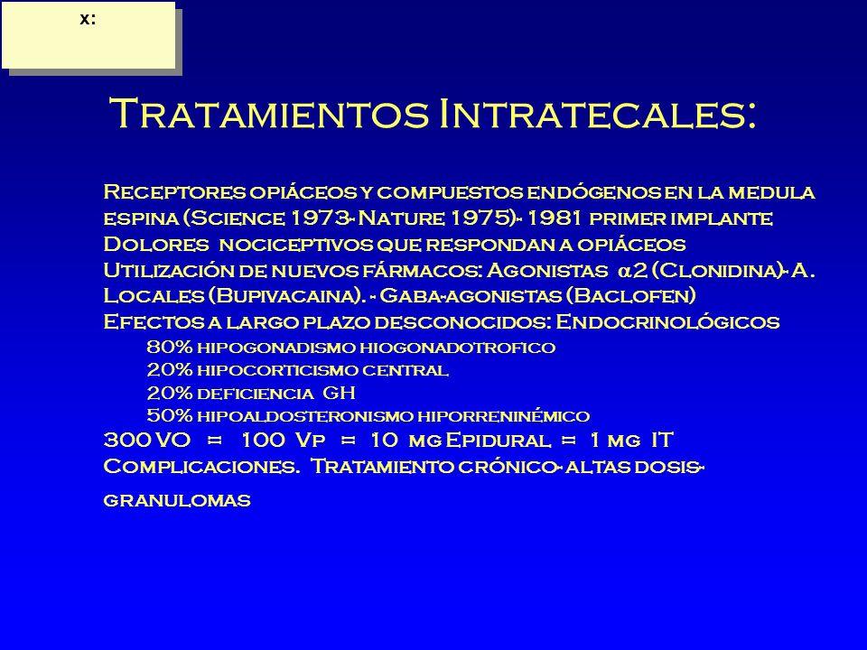 Tratamientos Intratecales: