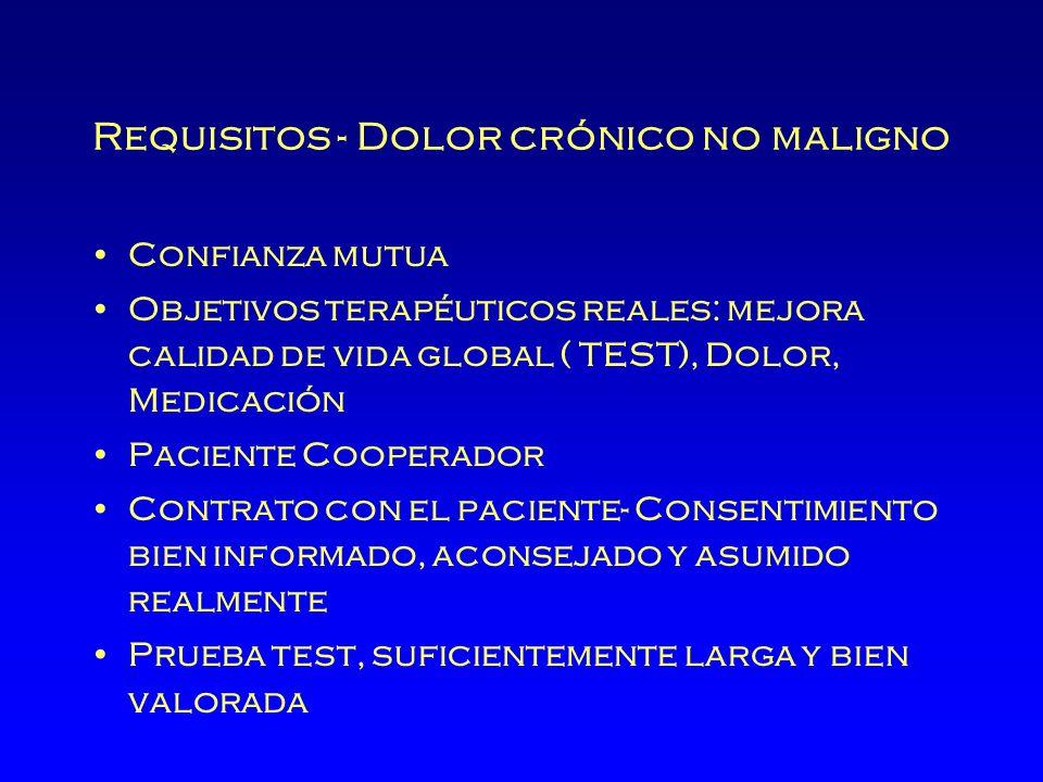 Requisitos - Dolor crónico no maligno