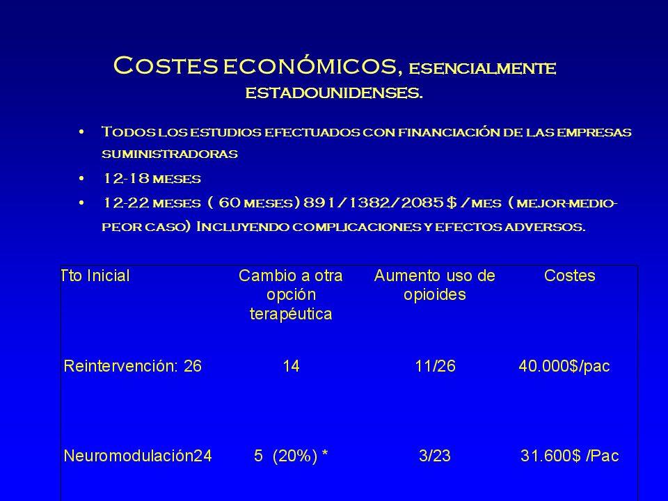 Costes económicos, esencialmente estadounidenses.