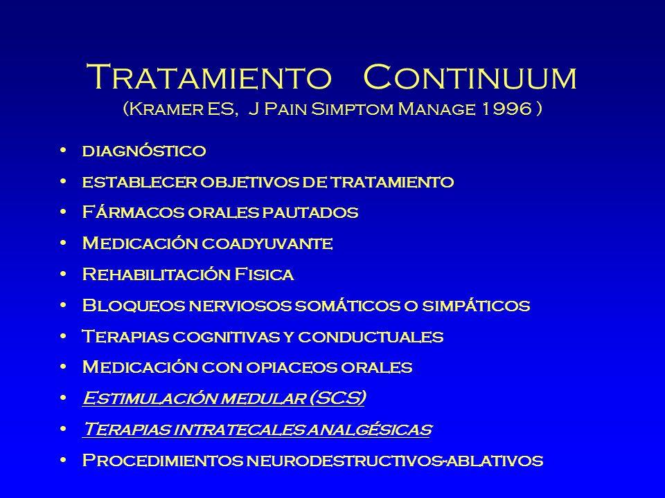 Tratamiento Continuum (Kramer ES, J Pain Simptom Manage 1996 )