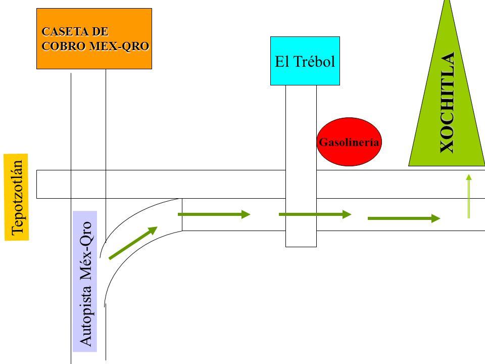 XOCHITLA El Trébol Tepotzotlán Autopista Méx-Qro CASETA DE