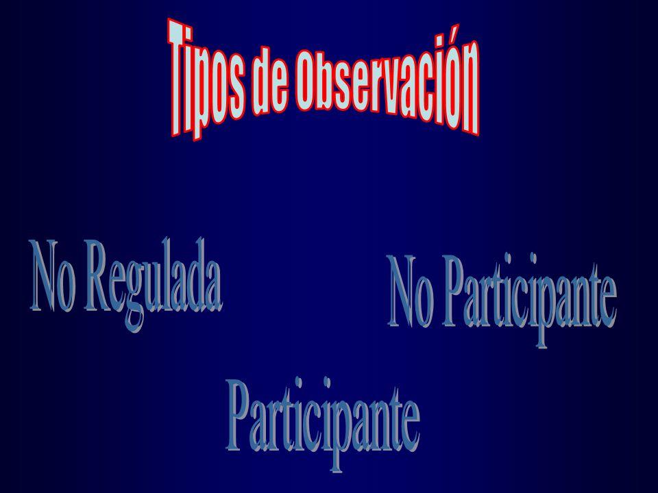 Tipos de Observación No Regulada No Participante Participante