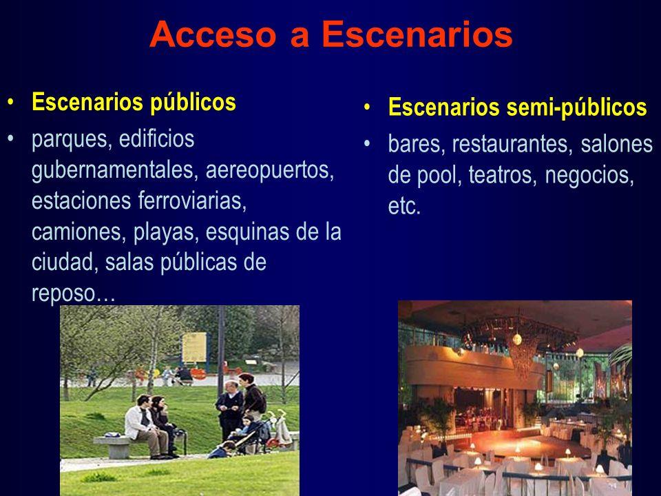 Acceso a Escenarios Escenarios públicos Escenarios semi-públicos