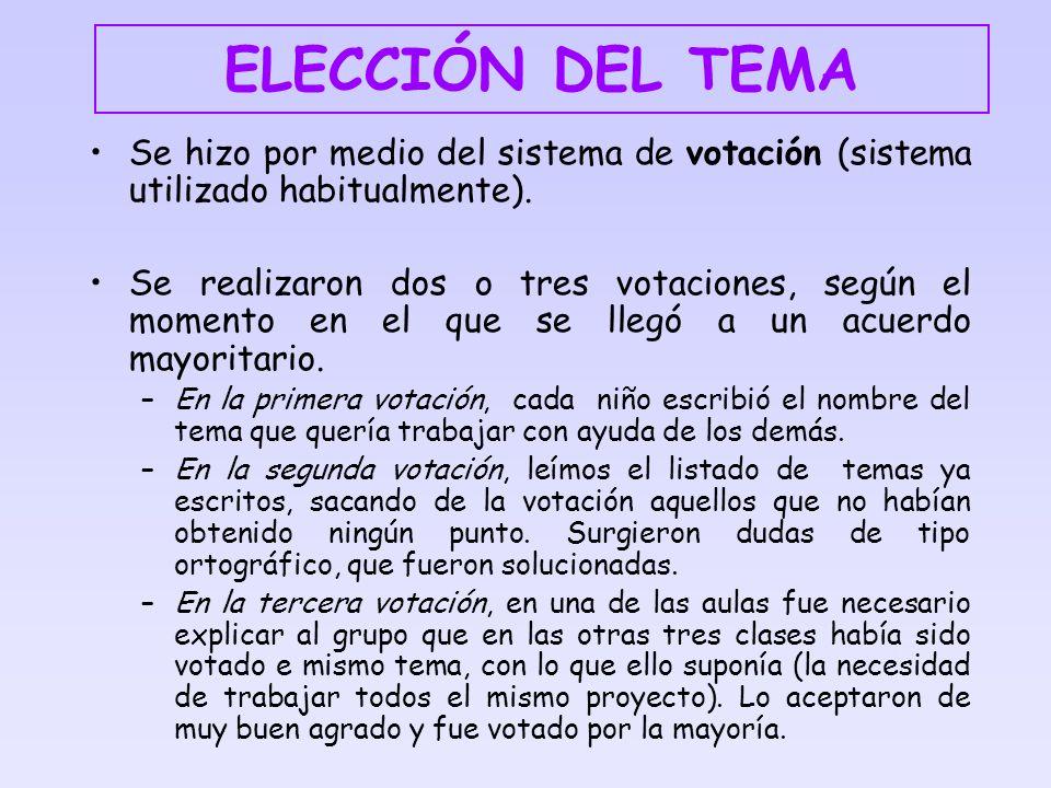 ELECCIÓN DEL TEMA Se hizo por medio del sistema de votación (sistema utilizado habitualmente).