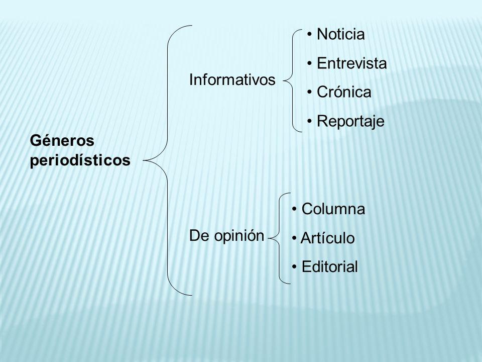 Noticia Entrevista. Crónica. Reportaje. Informativos. Géneros periodísticos. Columna. Artículo.