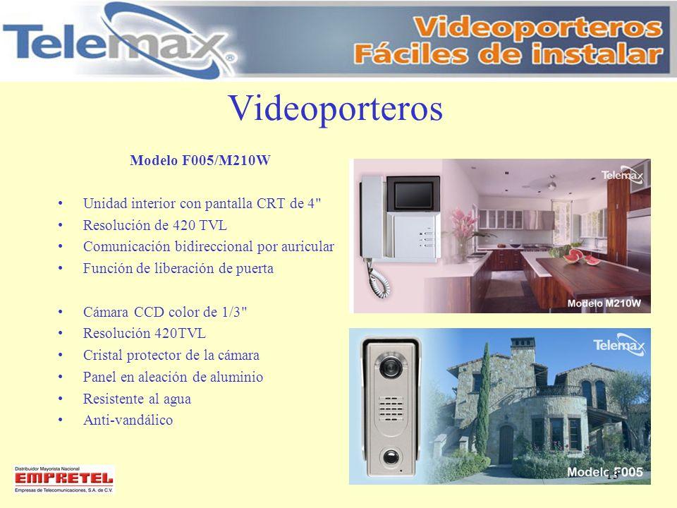 Videoporteros Modelo F005/M210W Unidad interior con pantalla CRT de 4