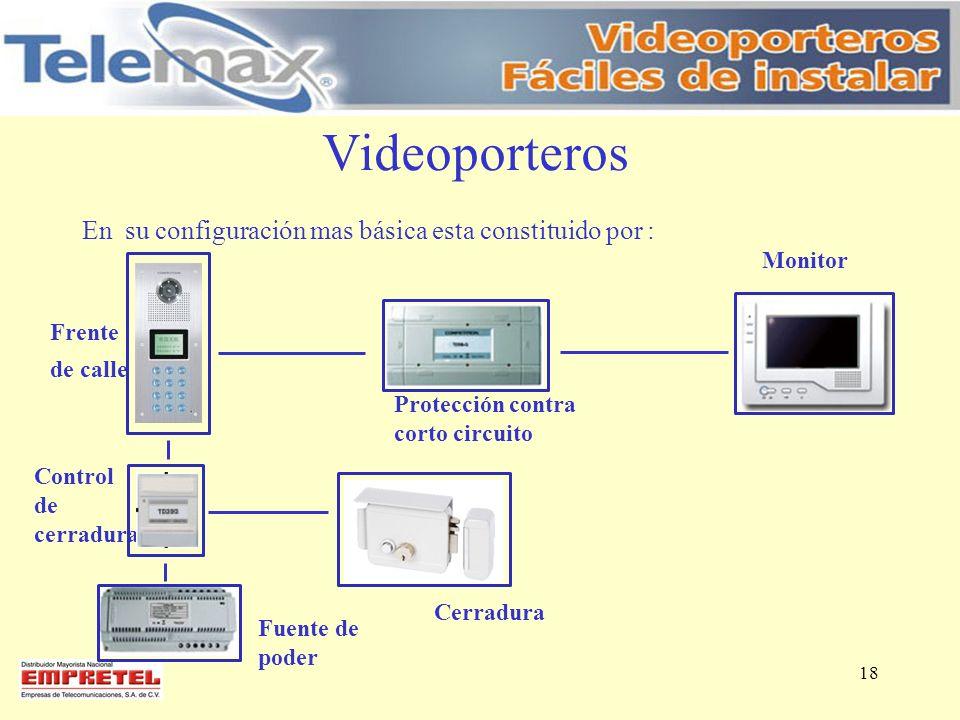 Videoporteros En su configuración mas básica esta constituido por :