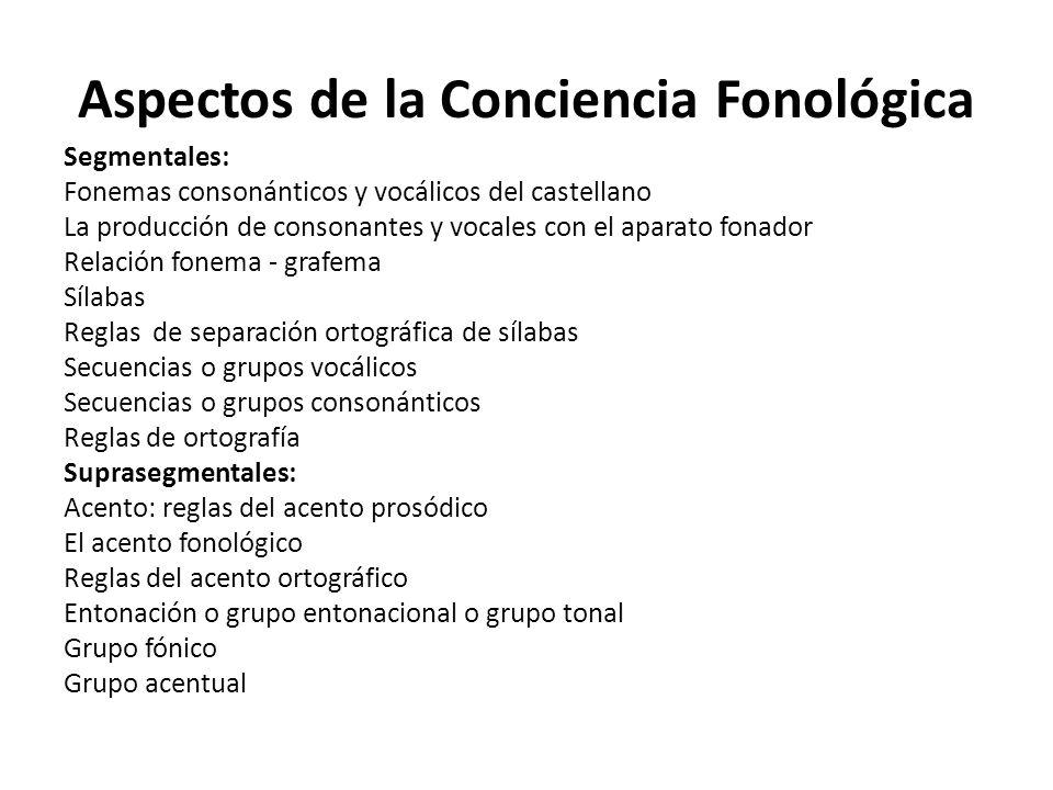 Aspectos de la Conciencia Fonológica