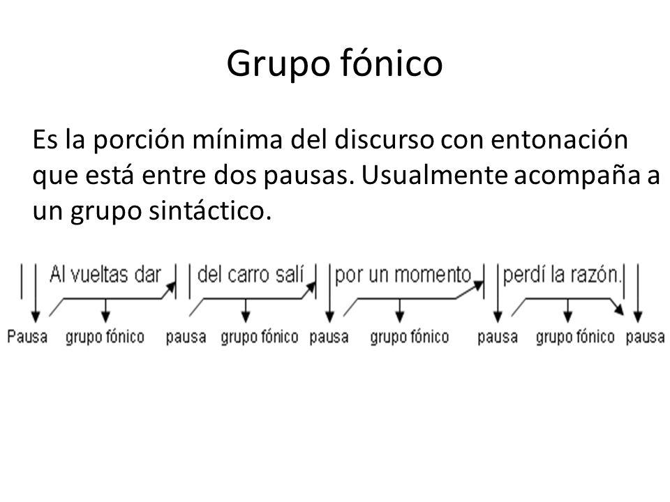 Grupo fónico Es la porción mínima del discurso con entonación que está entre dos pausas.