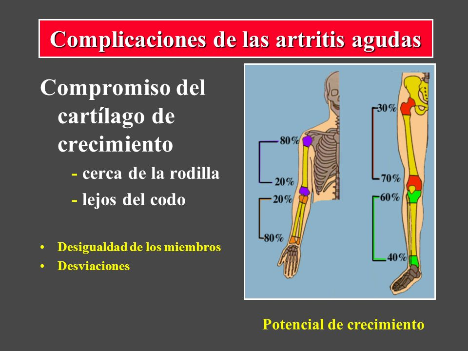 Complicaciones de las artritis agudas Potencial de crecimiento