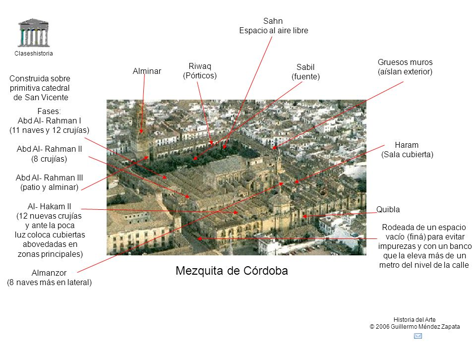Mezquita de Córdoba Sahn Espacio al aire libre Gruesos muros