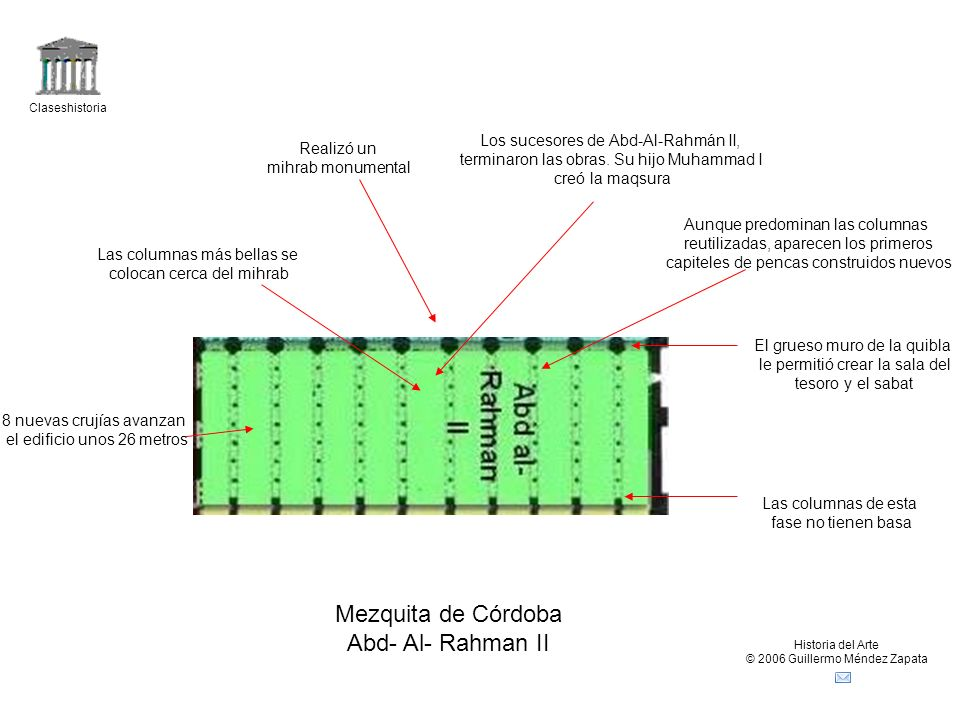 Mezquita de Córdoba Abd- Al- Rahman II